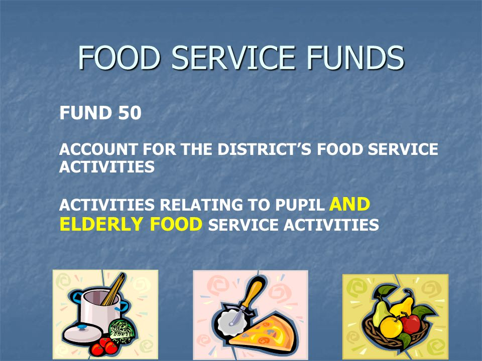 FOOD SERVICE FUNDS FUND 50 ACCOUNT FOR THE DISTRICT'S FOOD SERVICE ACTIVITIES ACTIVITIES RELATING TO PUPIL AND ELDERLY FOOD SERVICE ACTIVITIES