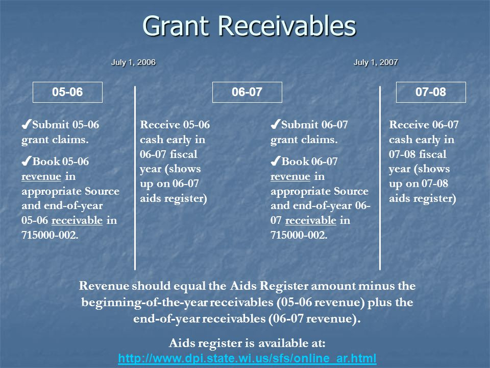 Grant Receivables July 1, 2006 July 1, 2007 July 1, 2006 July 1, 2007 ✔ Submit 05-06 grant claims.