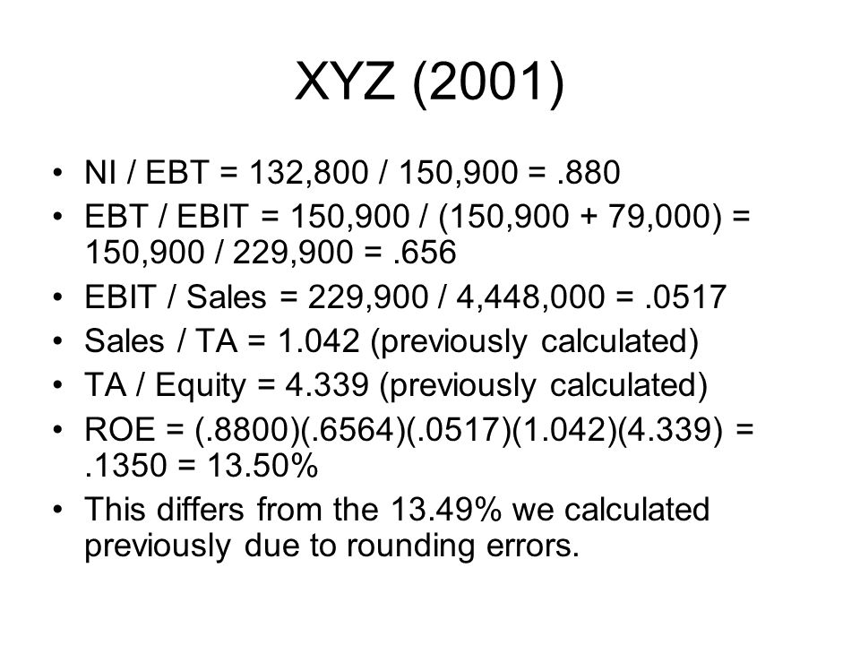 XYZ (2001) NI / EBT = 132,800 / 150,900 =.880 EBT / EBIT = 150,900 / (150,900 + 79,000) = 150,900 / 229,900 =.656 EBIT / Sales = 229,900 / 4,448,000 =.0517 Sales / TA = 1.042 (previously calculated) TA / Equity = 4.339 (previously calculated) ROE = (.8800)(.6564)(.0517)(1.042)(4.339) =.1350 = 13.50% This differs from the 13.49% we calculated previously due to rounding errors.