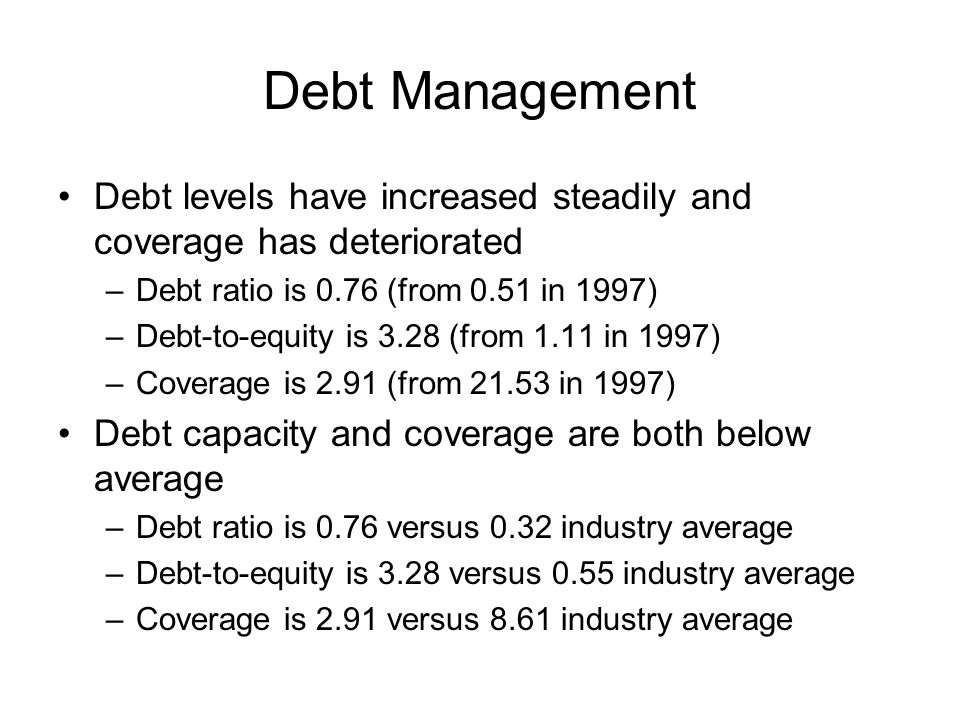 Debt Management Debt levels have increased steadily and coverage has deteriorated –Debt ratio is 0.76 (from 0.51 in 1997) –Debt-to-equity is 3.28 (from 1.11 in 1997) –Coverage is 2.91 (from 21.53 in 1997) Debt capacity and coverage are both below average –Debt ratio is 0.76 versus 0.32 industry average –Debt-to-equity is 3.28 versus 0.55 industry average –Coverage is 2.91 versus 8.61 industry average