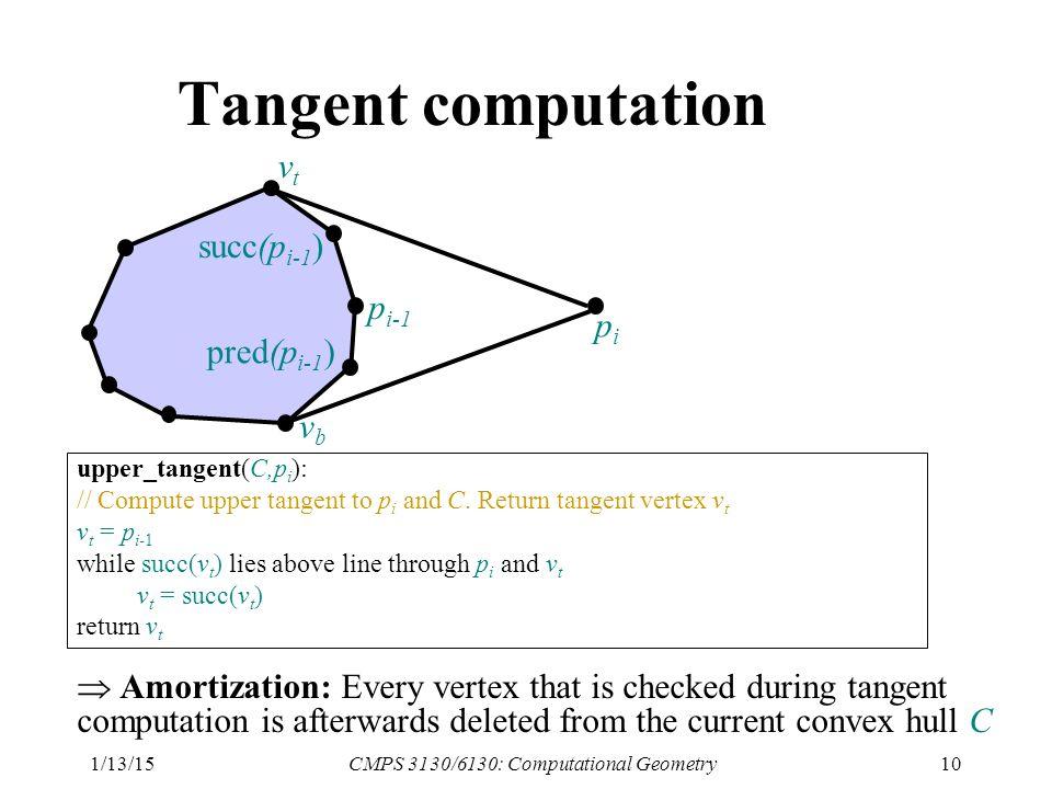 1/13/15CMPS 3130/6130: Computational Geometry10 Tangent computation pipi upper_tangent(C,p i ): // Compute upper tangent to p i and C.