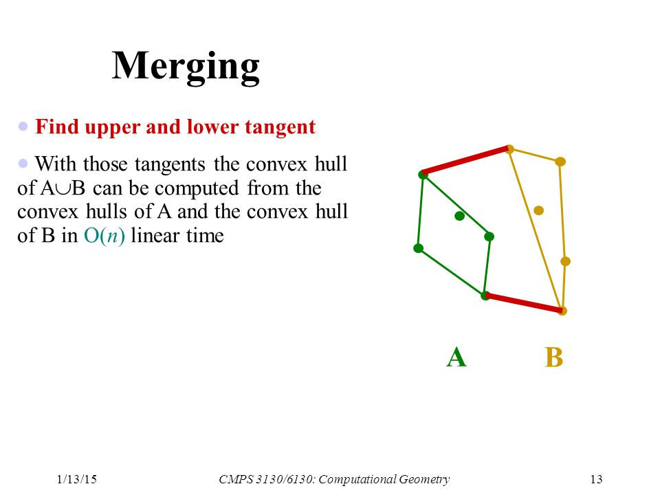 1/13/15CMPS 3130/6130: Computational Geometry13 Merging  Find upper and lower tangent  With those tangents the convex hull of A  B can be computed from the convex hulls of A and the convex hull of B in O(n) linear time A B