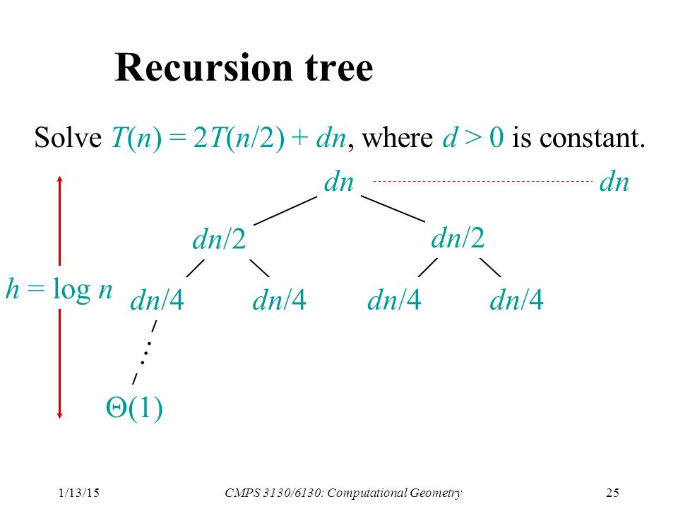 1/13/15CMPS 3130/6130: Computational Geometry25 Recursion tree Solve T(n) = 2T(n/2) + dn, where d > 0 is constant.