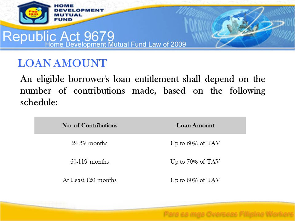LOAN AMOUNT An eligible borrower's loan entitlement shall depend on the number of contributions made, based on the following schedule: No. of Contribu
