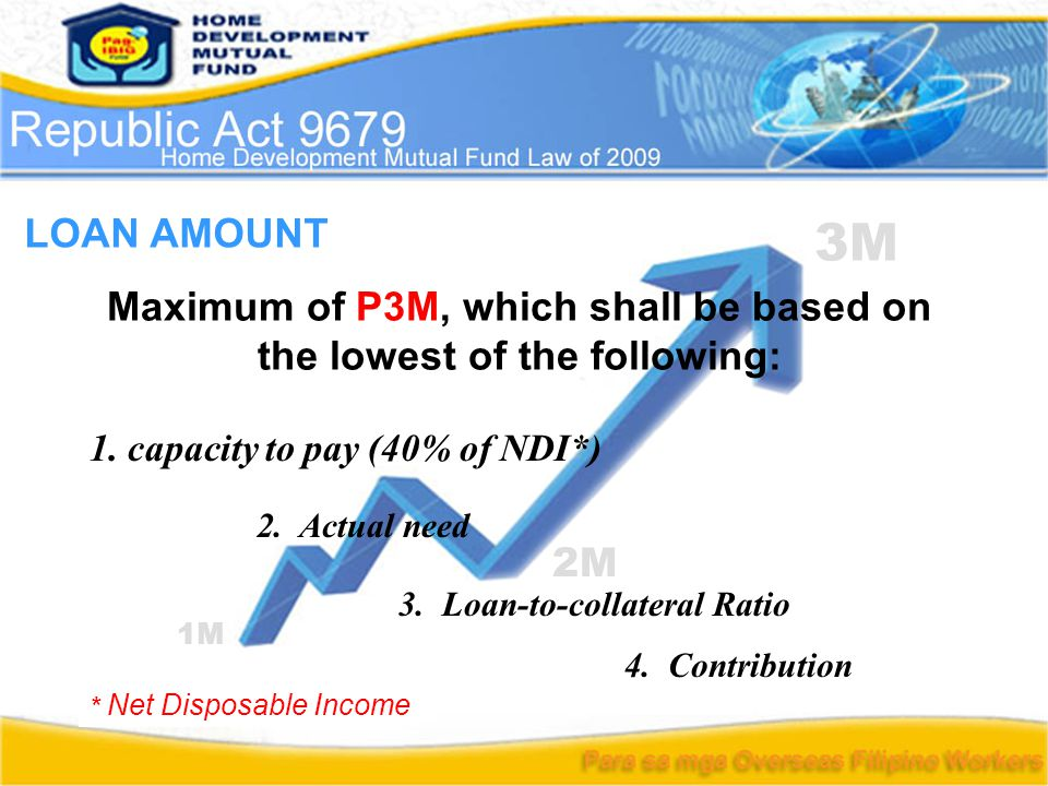 1. capacity to pay (40% of NDI*) 2. Actual need 3. Loan-to-collateral Ratio 4. Contribution * Net Disposable Income Maximum of P3M, which shall be bas