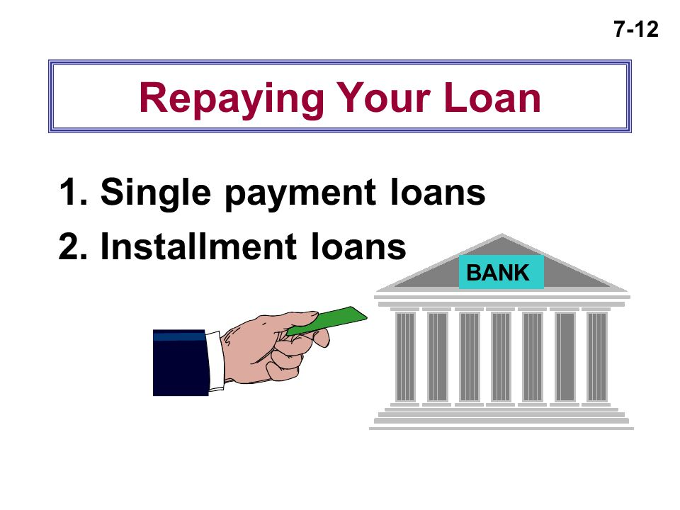 7-12 Repaying Your Loan 1. Single payment loans 2. Installment loans BANK