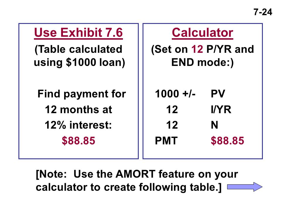 7-24 Calculator (Set on 12 P/YR and END mode:) 1000 +/-PV 12I/YR 12 N PMT$88.85 Use Exhibit 7.6 (Table calculated using $1000 loan) Find payment for 1