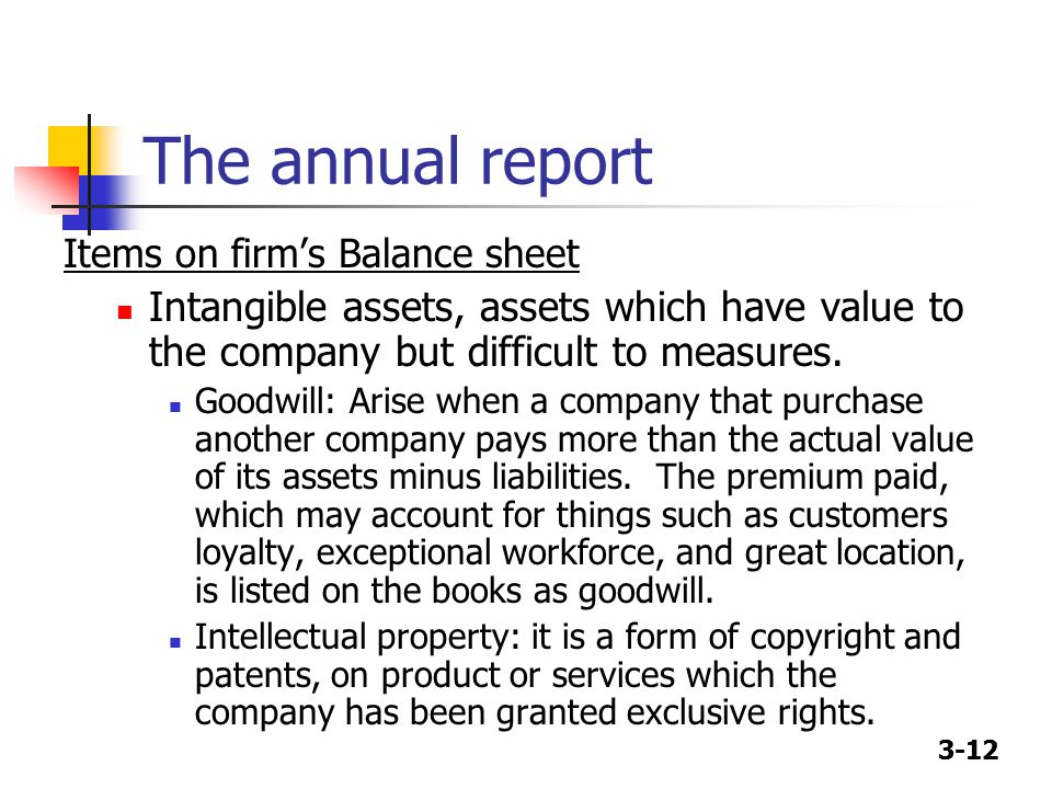 3-12 The annual report Items on firm's Balance sheet Intangible assets, assets which have value to the company but difficult to measures.