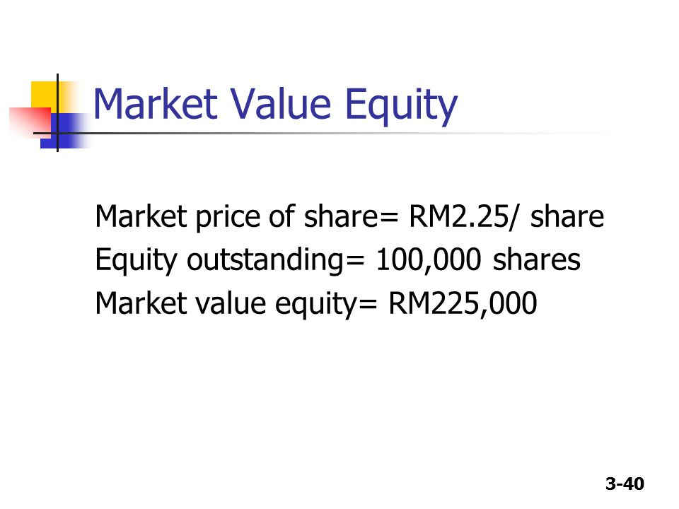 3-40 Market Value Equity Market price of share= RM2.25/ share Equity outstanding= 100,000 shares Market value equity= RM225,000