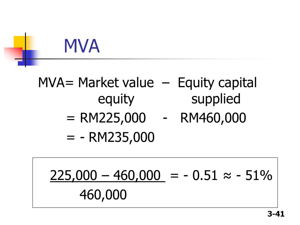3-41 MVA MVA= Market value – Equity capital equity supplied = RM225,000 - RM460,000 = - RM235,000 225,000 – 460,000 = - 0.51 ≈ - 51% 460,000