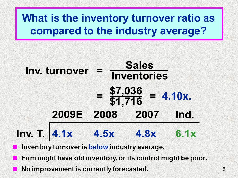What is the inventory turnover ratio as compared to the industry average.