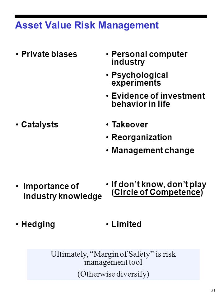 31 Asset Value Risk Management Private biases Catalysts Importance of industry knowledge Hedging Personal computer industry Psychological experiments