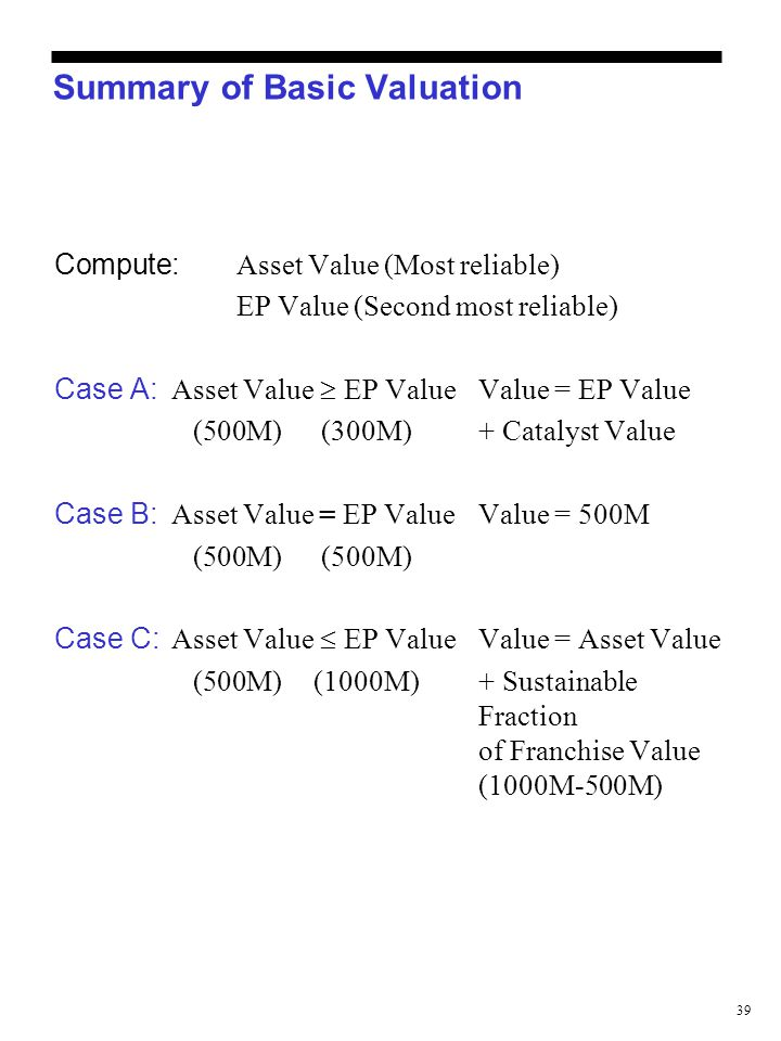 39 Summary of Basic Valuation Compute: Asset Value (Most reliable) EP Value (Second most reliable) Case A: Asset Value  EP ValueValue = EP Value (50