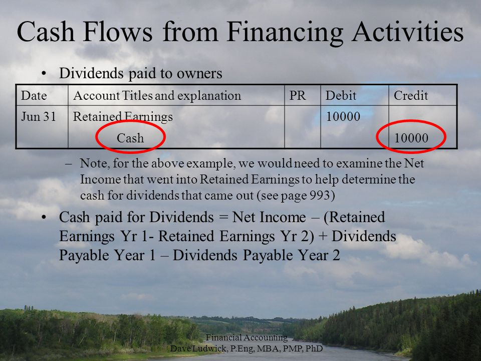 Cash Flows from Financing Activities Dividends paid to owners –Note, for the above example, we would need to examine the Net Income that went into Retained Earnings to help determine the cash for dividends that came out (see page 993) Cash paid for Dividends = Net Income – (Retained Earnings Yr 1- Retained Earnings Yr 2) + Dividends Payable Year 1 – Dividends Payable Year 2 DateAccount Titles and explanationPRDebitCredit Jun 31Retained Earnings10000 Cash10000 Financial Accounting Dave Ludwick, P.Eng, MBA, PMP, PhD