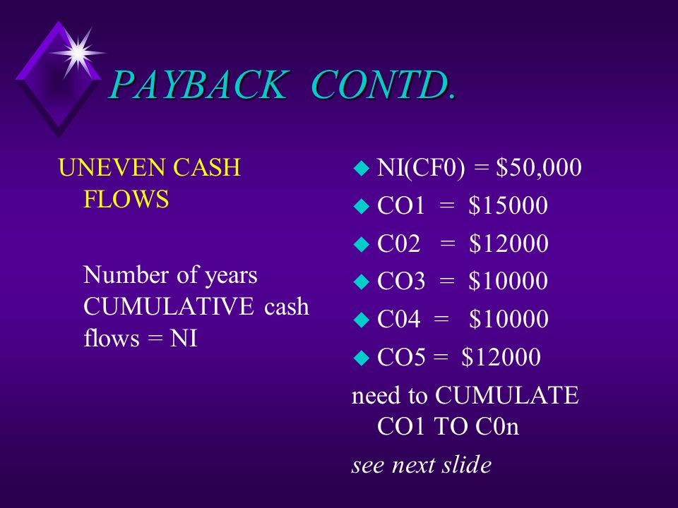 PAYBACK CONTD. UNEVEN CASH FLOWS Number of years CUMULATIVE cash flows = NI u NI(CF0) = $50,000 u CO1 = $15000 u C02 = $12000 u CO3 = $10000 u C04 = $