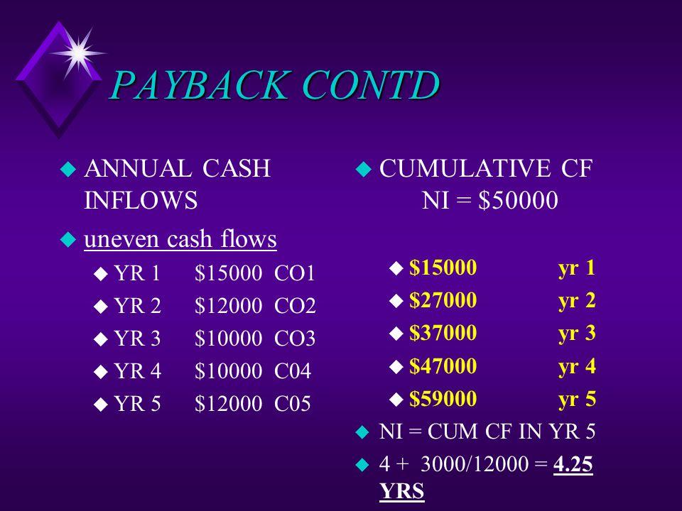 PAYBACK CONTD u ANNUAL CASH INFLOWS u uneven cash flows u YR 1$15000 CO1 u YR 2$12000 CO2 u YR 3$10000 CO3 u YR 4$10000 C04 u YR 5$12000 C05 u CUMULATIVE CF NI = $50000 u $15000yr 1 u $27000yr 2 u $37000yr 3 u $47000yr 4 u $59000yr 5 u NI = CUM CF IN YR 5 u 4 + 3000/12000 = 4.25 YRS