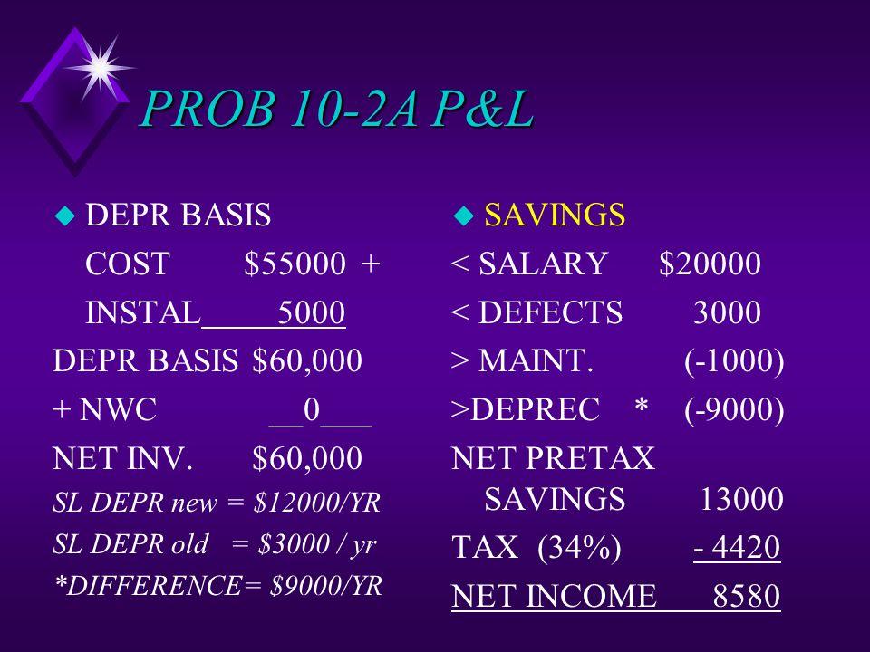 PROB 10-2A P&L u DEPR BASIS COST $55000 + INSTAL 5000 DEPR BASIS $60,000 + NWC __0___ NET INV.