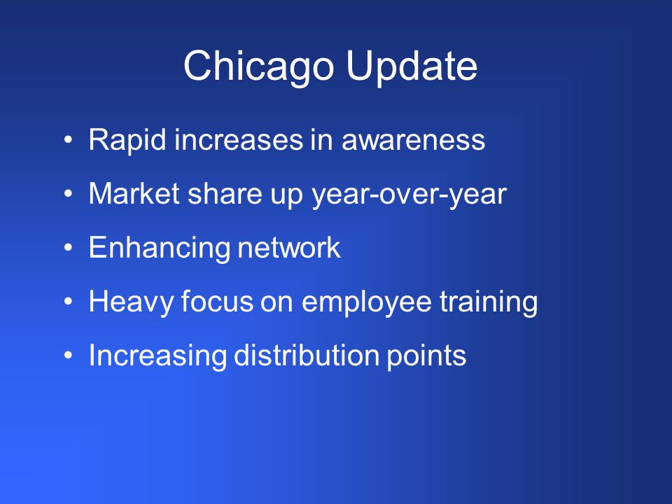 Chicago Update Rapid increases in awareness Market share up year-over-year Enhancing network Heavy focus on employee training Increasing distribution points