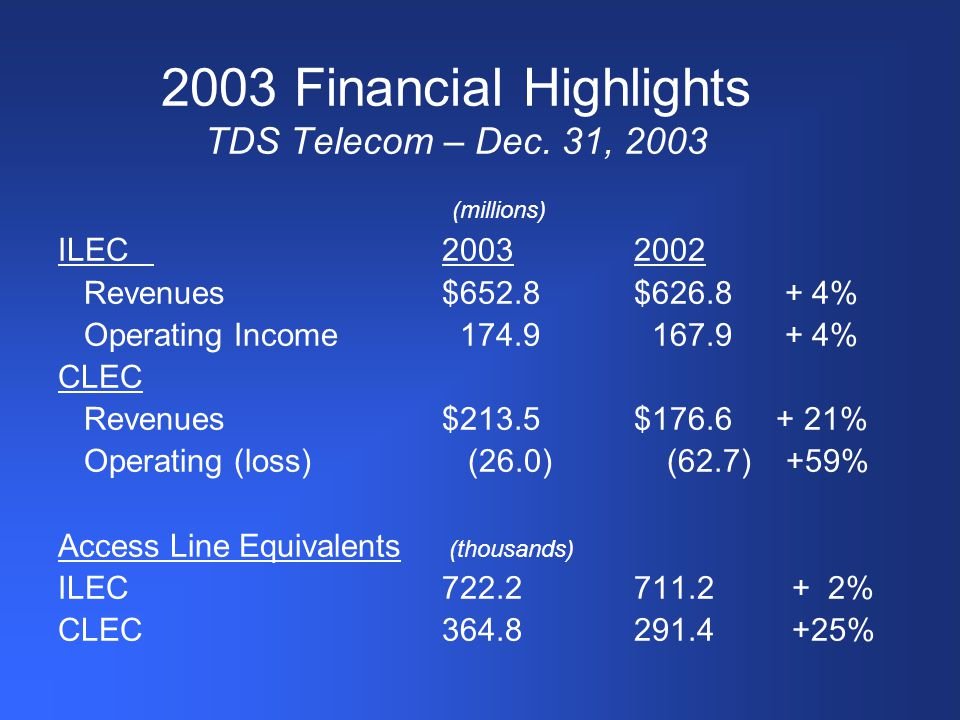 2003 Financial Highlights TDS Telecom – Dec.