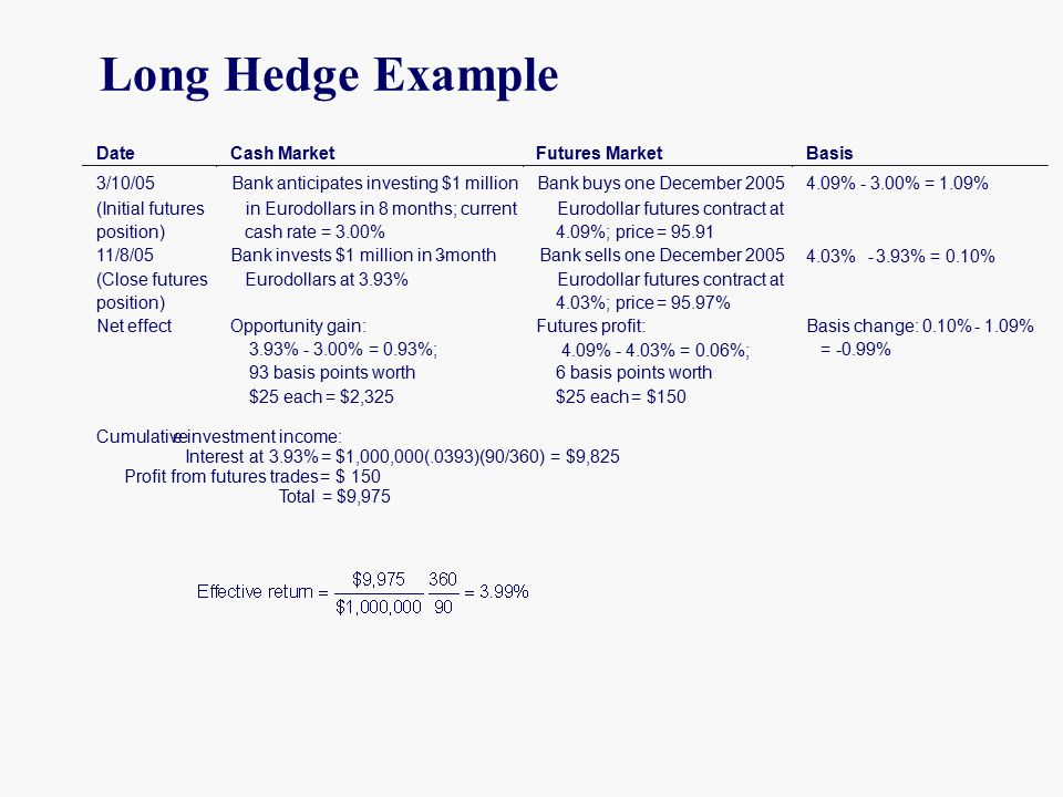 Long Hedge Example
