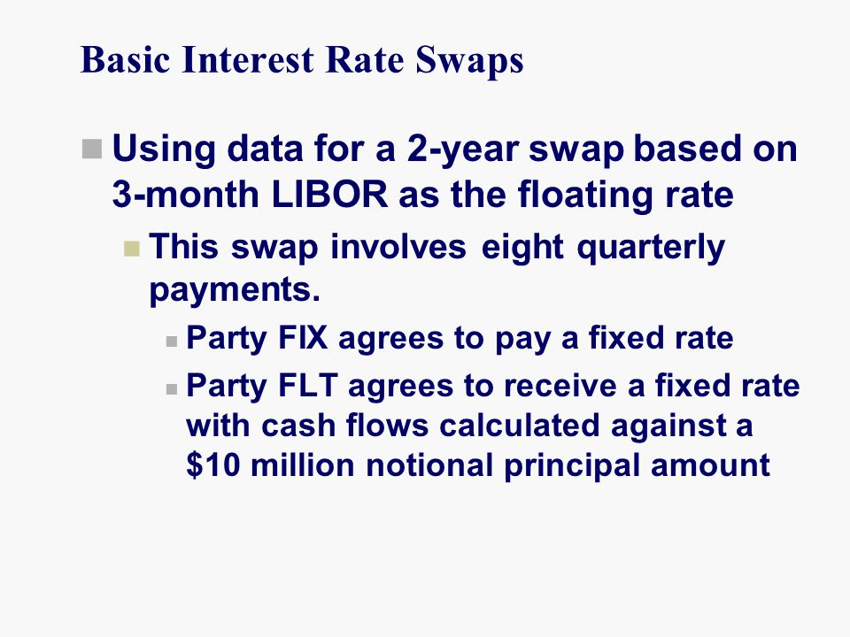 Basic Interest Rate Swaps Using data for a 2-year swap based on 3-month LIBOR as the floating rate This swap involves eight quarterly payments.