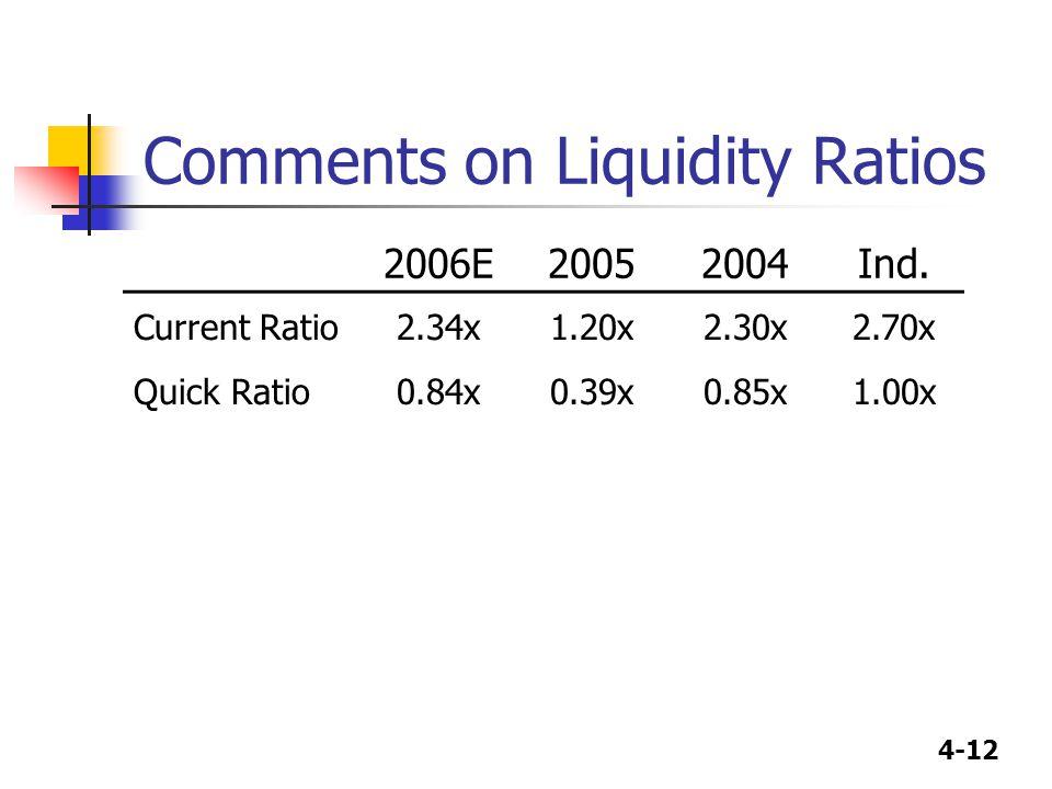 4-12 Comments on Liquidity Ratios 2006E20052004Ind. Current Ratio2.34x1.20x2.30x2.70x Quick Ratio0.84x0.39x0.85x1.00x