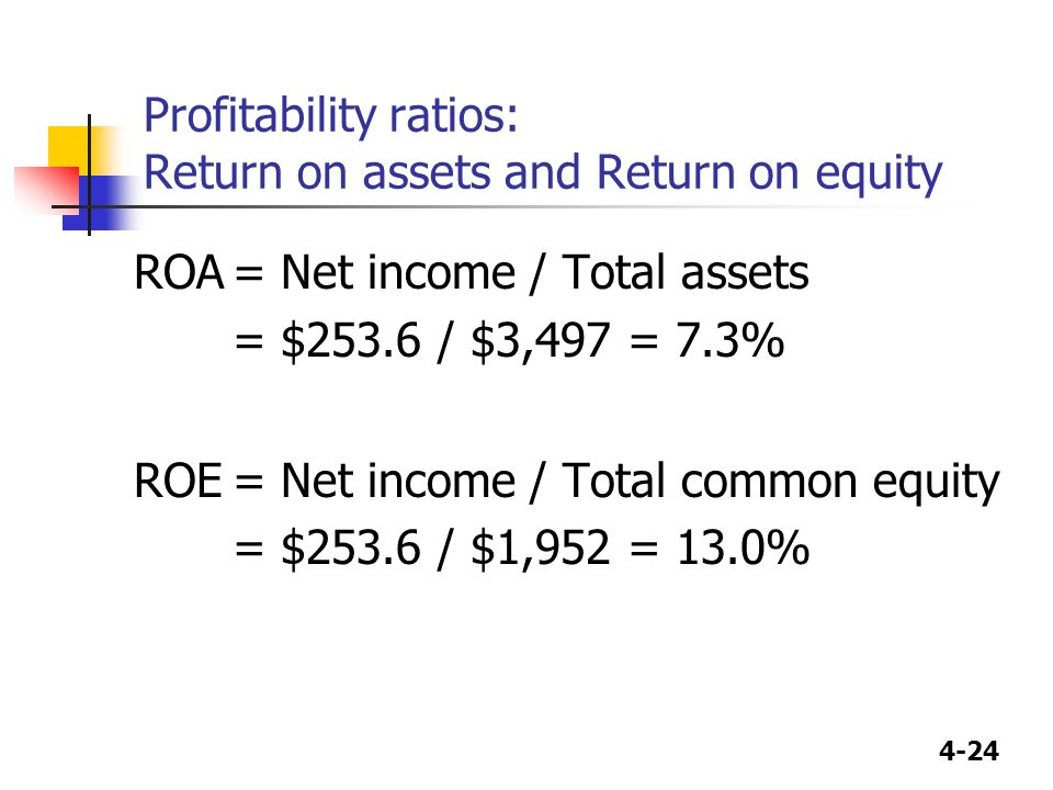 4-24 Profitability ratios: Return on assets and Return on equity ROA= Net income / Total assets = $253.6 / $3,497 = 7.3% ROE= Net income / Total common equity = $253.6 / $1,952 = 13.0%