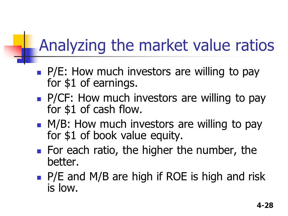 4-28 Analyzing the market value ratios P/E: How much investors are willing to pay for $1 of earnings. P/CF: How much investors are willing to pay for