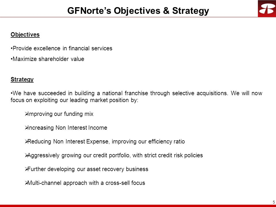 5 GFNorte's Objectives & Strategy Objectives Provide excellence in financial services Maximize shareholder value Strategy We have succeeded in building a national franchise through selective acquisitions.