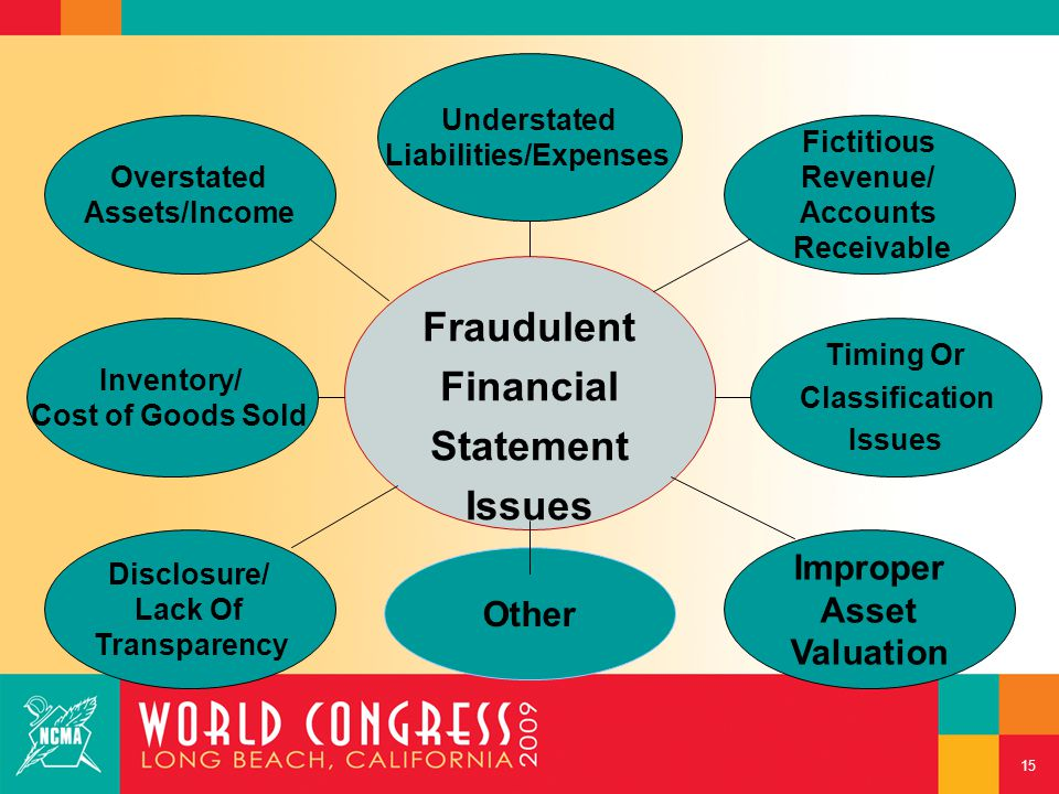 Other Fraudulent Financial Statement Issues Fictitious Revenue/ Accounts Receivable Inventory/ Cost of Goods Sold Timing Or Classification Issues Disc