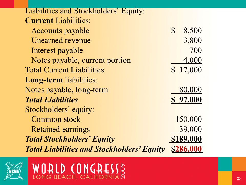 Liabilities and Stockholders' Equity: Current Liabilities: Accounts payable$ 8,500 Unearned revenue3,800 Interest payable700 Notes payable, current po