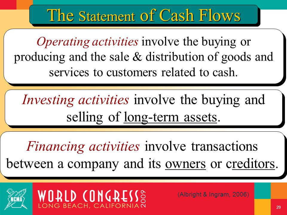 The Statement of Cash Flows (Albright & Ingram, 2006) Investing activities involve the buying and selling of long-term assets. Financing activities in
