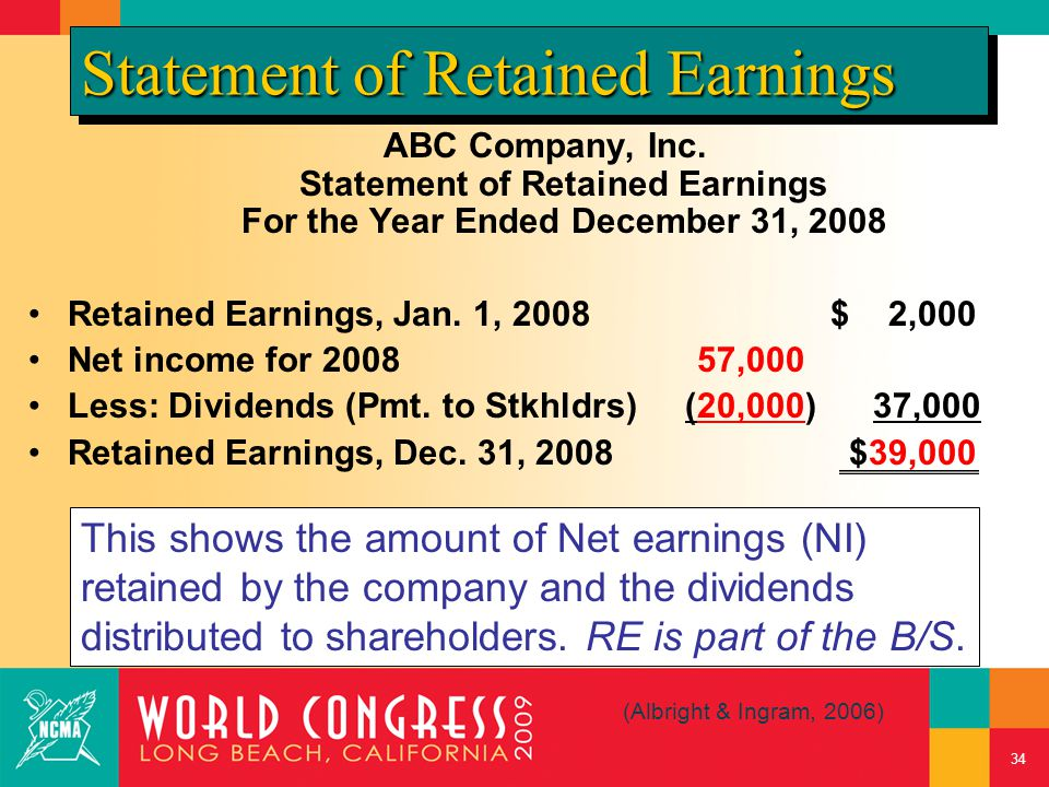 ABC Company, Inc. Statement of Retained Earnings For the Year Ended December 31, 2008 Retained Earnings, Jan. 1, 2008 $ 2,000 Net income for 2008 57,0