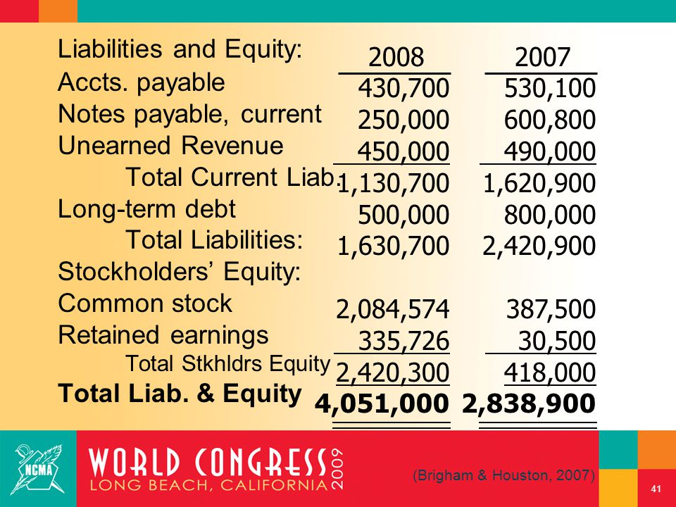 Liabilities and Equity: Accts. payable Notes payable, current Unearned Revenue Total Current Liab. Long-term debt Total Liabilities: Stockholders' Equ