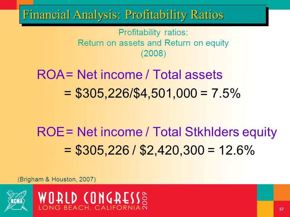 Profitability ratios: Return on assets and Return on equity (2008) ROA= Net income / Total assets = $305,226/$4,501,000 = 7.5% ROE= Net income / Total
