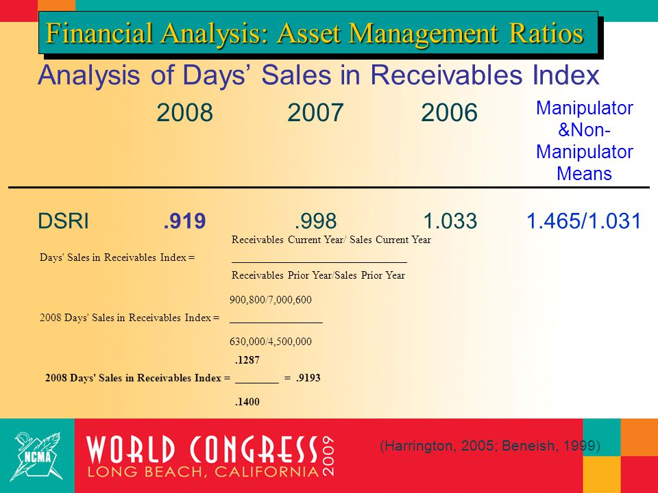 Analysis of Days' Sales in Receivables Index 200820072006 Manipulator &Non- Manipulator Means DSRI.919.9981.0331.465/1.031 Financial Analysis: Asset M