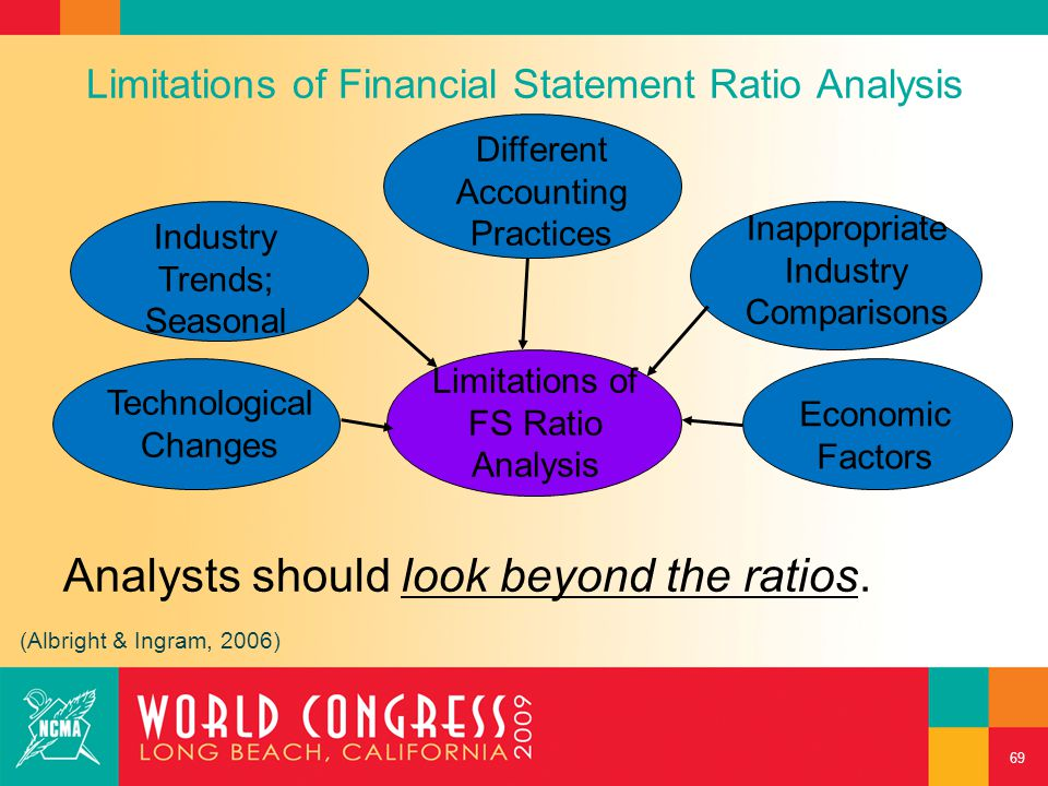 Limitations of Financial Statement Ratio Analysis Analysts should look beyond the ratios. Economic Factors Industry Trends; Seasonal Different Account