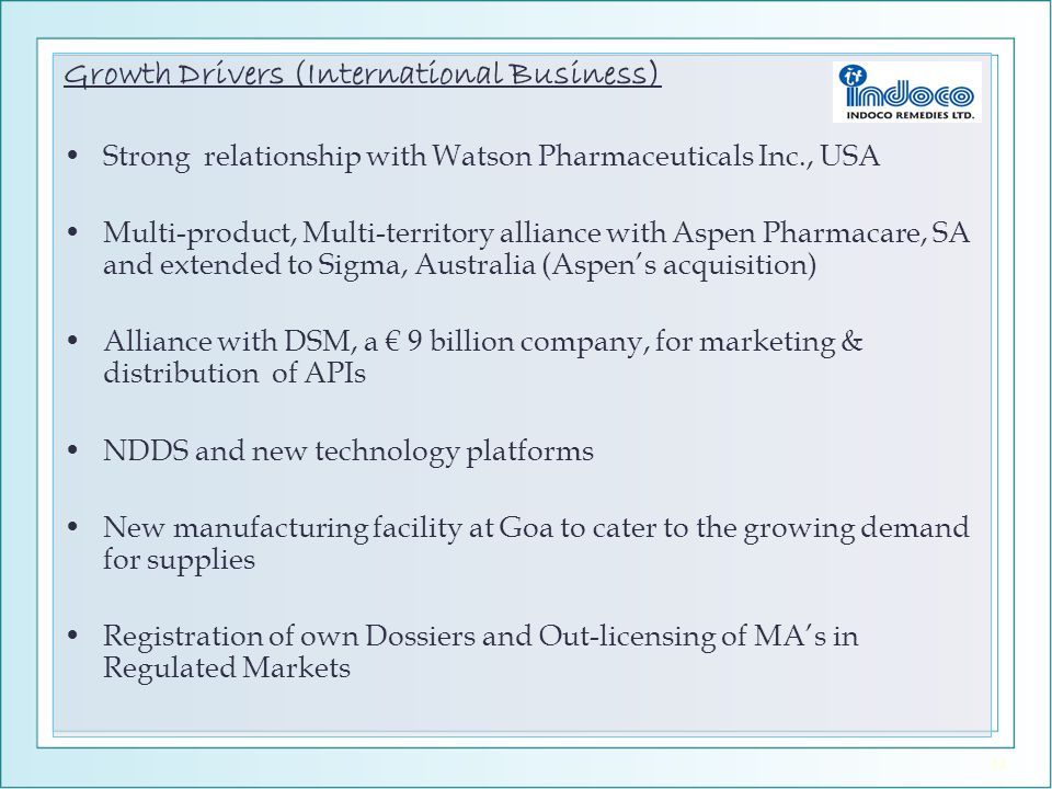 Growth Drivers (International Business) Strong relationship with Watson Pharmaceuticals Inc., USA Multi-product, Multi-territory alliance with Aspen P