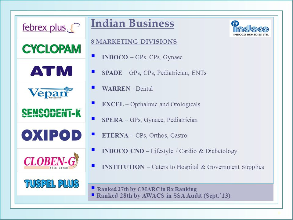 Indian Business 8 MARKETING DIVISIONS  INDOCO – GPs, CPs, Gynaec  SPADE – GPs, CPs, Pediatrician, ENTs  WARREN –Dental  EXCEL – Opthalmic and Otol