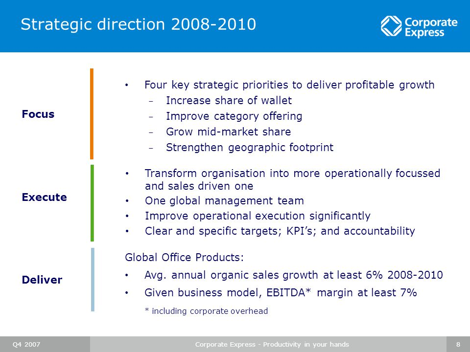 Q4 2007Corporate Express - Productivity in your hands8 Strategic direction 2008-2010 Four key strategic priorities to deliver profitable growth – Increase share of wallet – Improve category offering – Grow mid-market share – Strengthen geographic footprint Focus Execute Transform organisation into more operationally focussed and sales driven one One global management team Improve operational execution significantly Clear and specific targets; KPI's; and accountability Deliver Global Office Products: Avg.