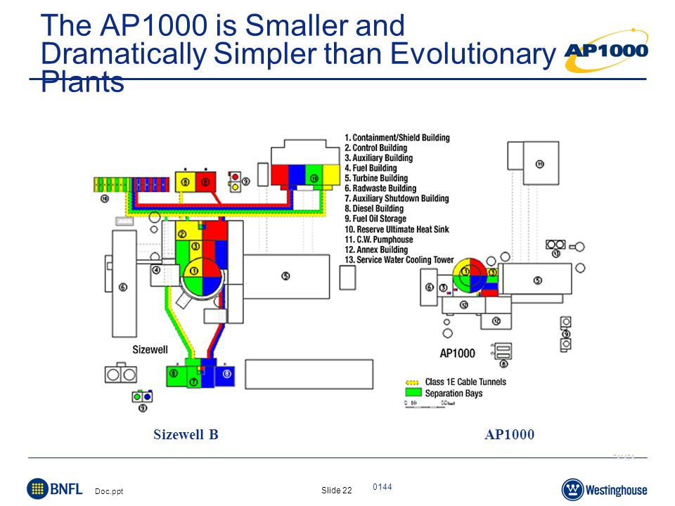 Slide 23 Doc.ppt 0144 Standardization Standardization has been a key element of New Plant Commercialization for 20 years – NPOC Strategic Plan.