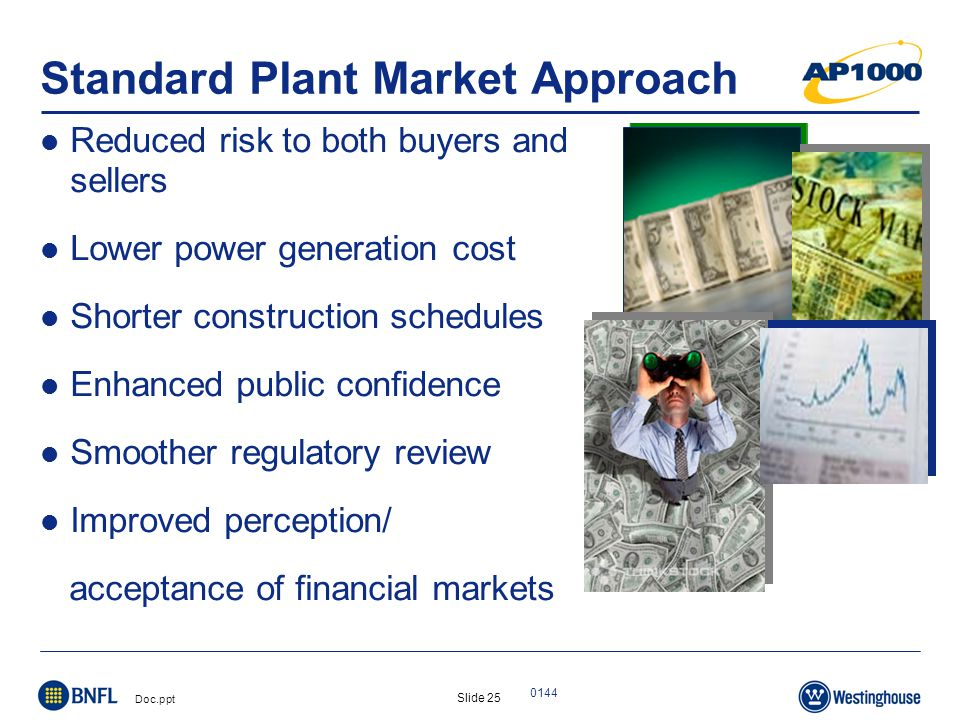 Slide 25 Doc.ppt 0144 Standard Plant Market Approach Reduced risk to both buyers and sellers Lower power generation cost Shorter construction schedules Enhanced public confidence Smoother regulatory review Improved perception/ acceptance of financial markets