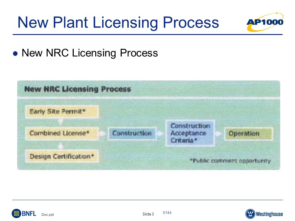 Slide 3 Doc.ppt 0144 New Plant Licensing Process New NRC Licensing Process