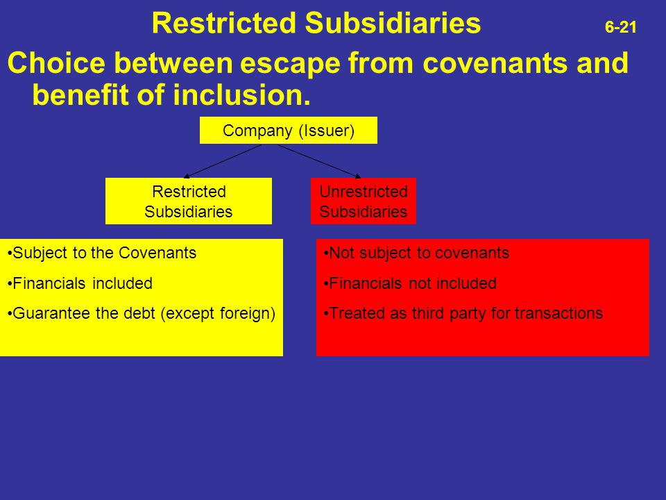 Restricted Subsidiaries 6-21 Choice between escape from covenants and benefit of inclusion. Company (Issuer) Restricted Subsidiaries Unrestricted Subs