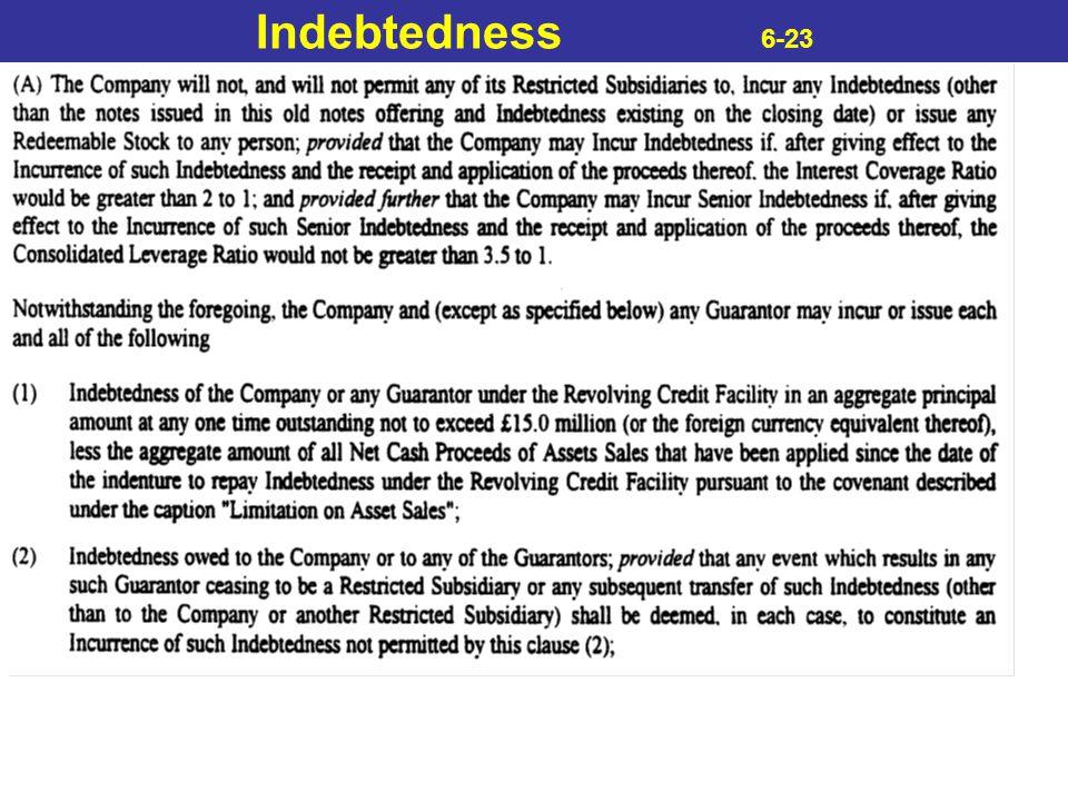 Indebtedness 6-23