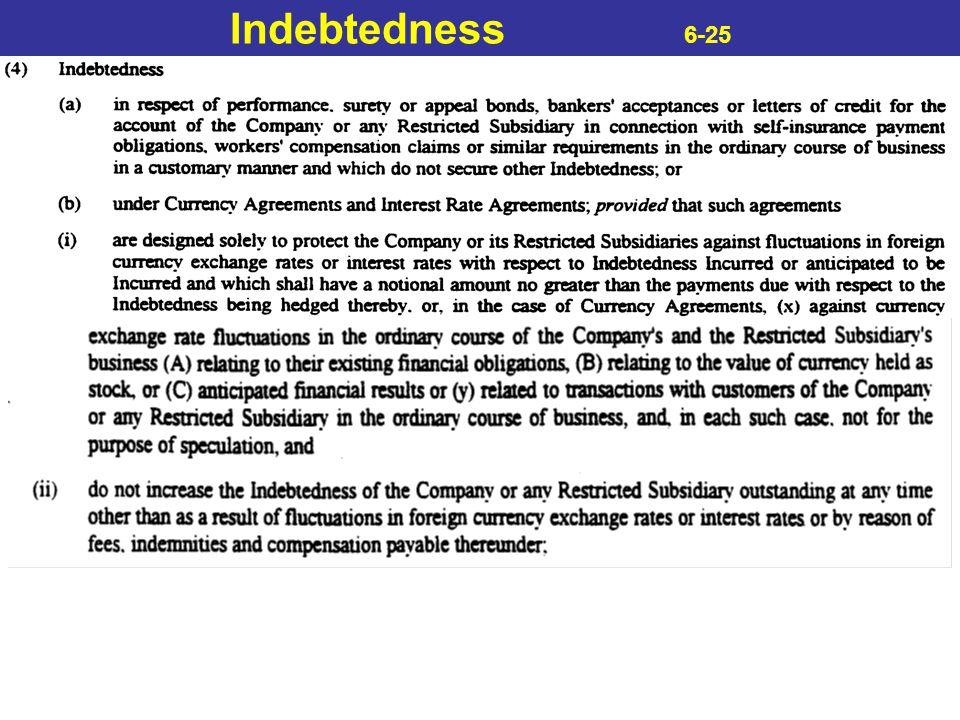 Indebtedness 6-25