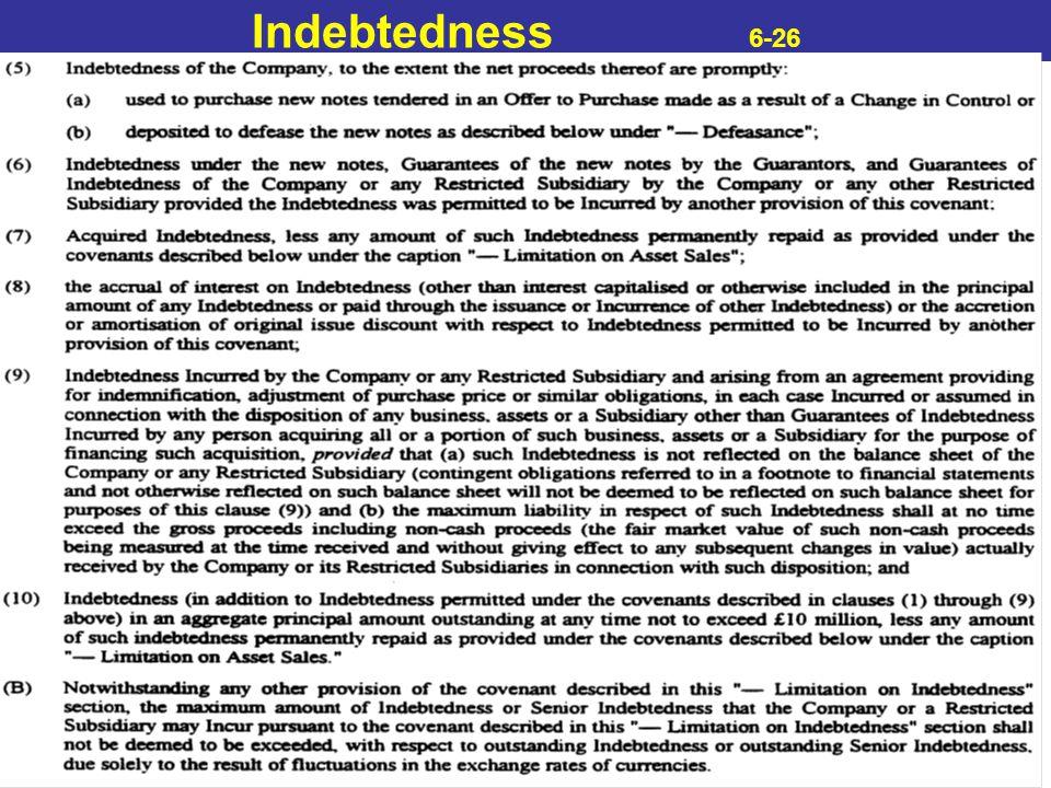 Indebtedness 6-26