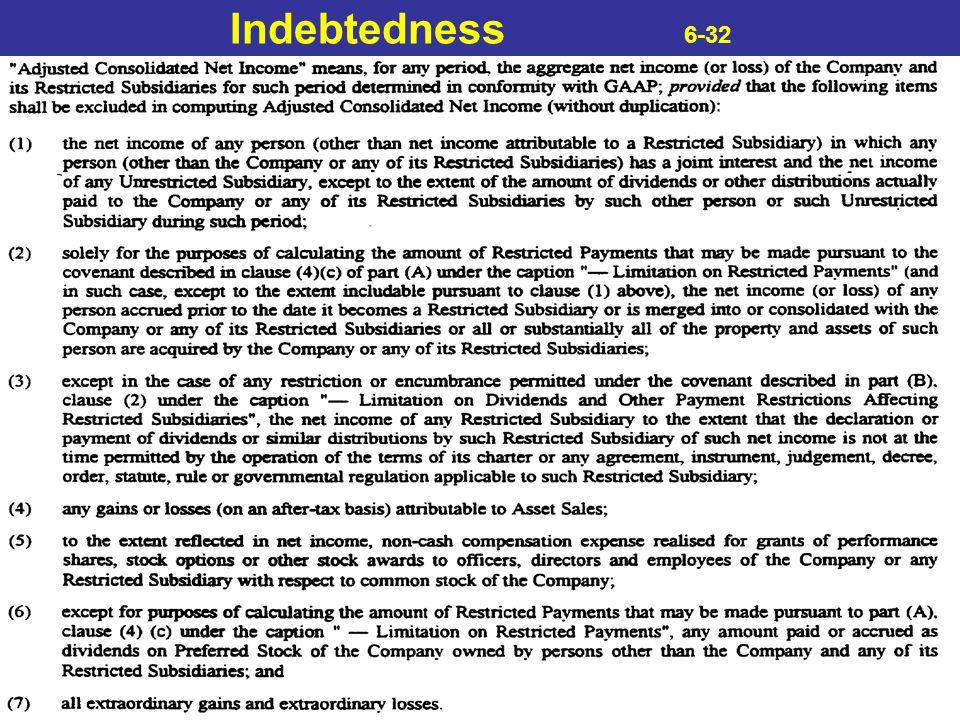 Indebtedness 6-32