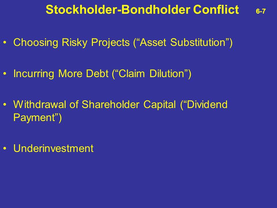 "Stockholder-Bondholder Conflict 6-7 Choosing Risky Projects (""Asset Substitution"") Incurring More Debt (""Claim Dilution"") Withdrawal of Shareholder Ca"