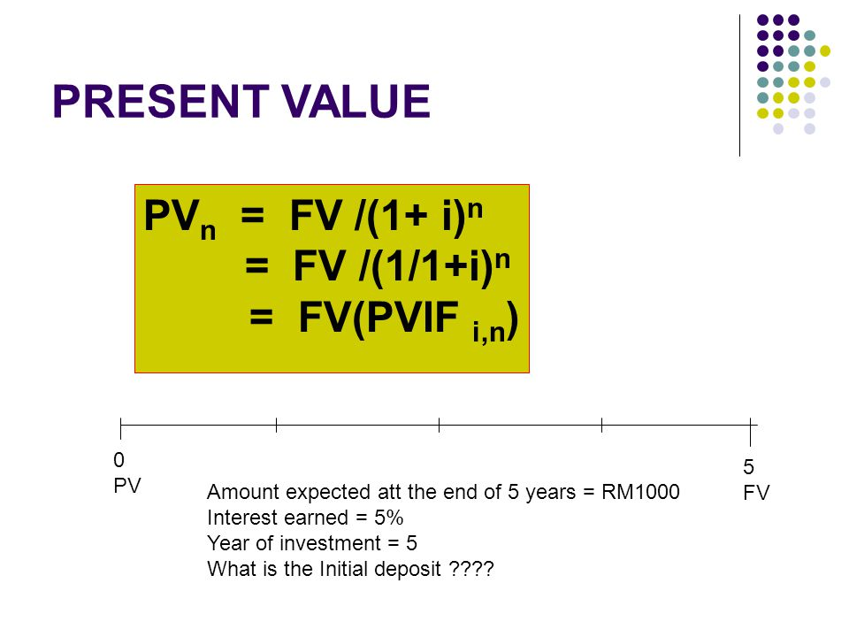 PRESENT VALUE Amount expected att the end of 5 years = RM1000 Interest earned = 5% Year of investment = 5 What is the Initial deposit .
